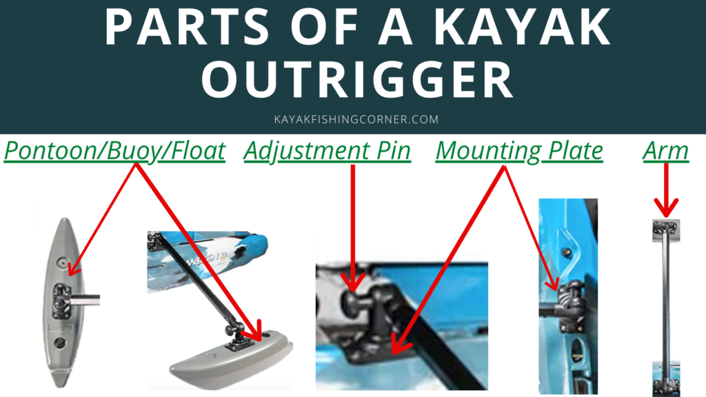 Parts of a Kayak Outrigger